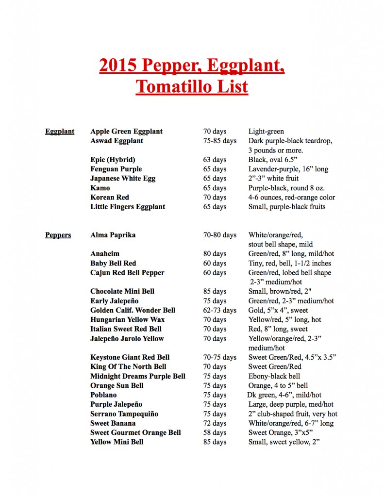 Pepper, Eggplant, Tomatillo 2015 List JPEG