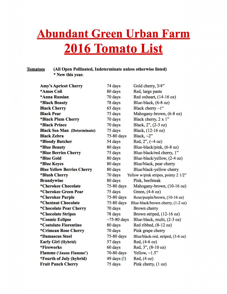 2016 Updated Tomato List w: Description For Website JPEG